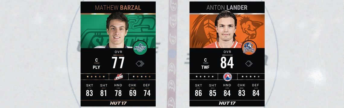 HUT Competitive Season #4 – My Team and Player Tips!