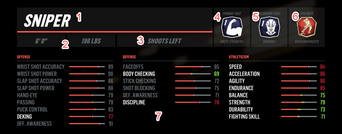 NHL 19 World of Chel Player loadout details, class, height/weight, handedness, traits, specialty, and attributes